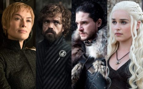 Game of Thrones getting a prequel titled House of The Dragons.